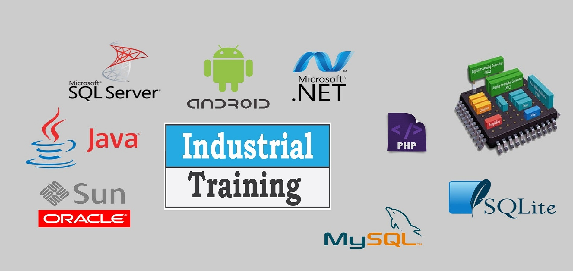 dotnet training with projects in coimbatore